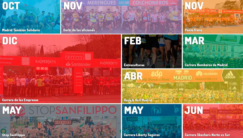 Calendario Carreras-runningempresas